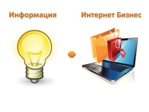 Info sales Faberlic