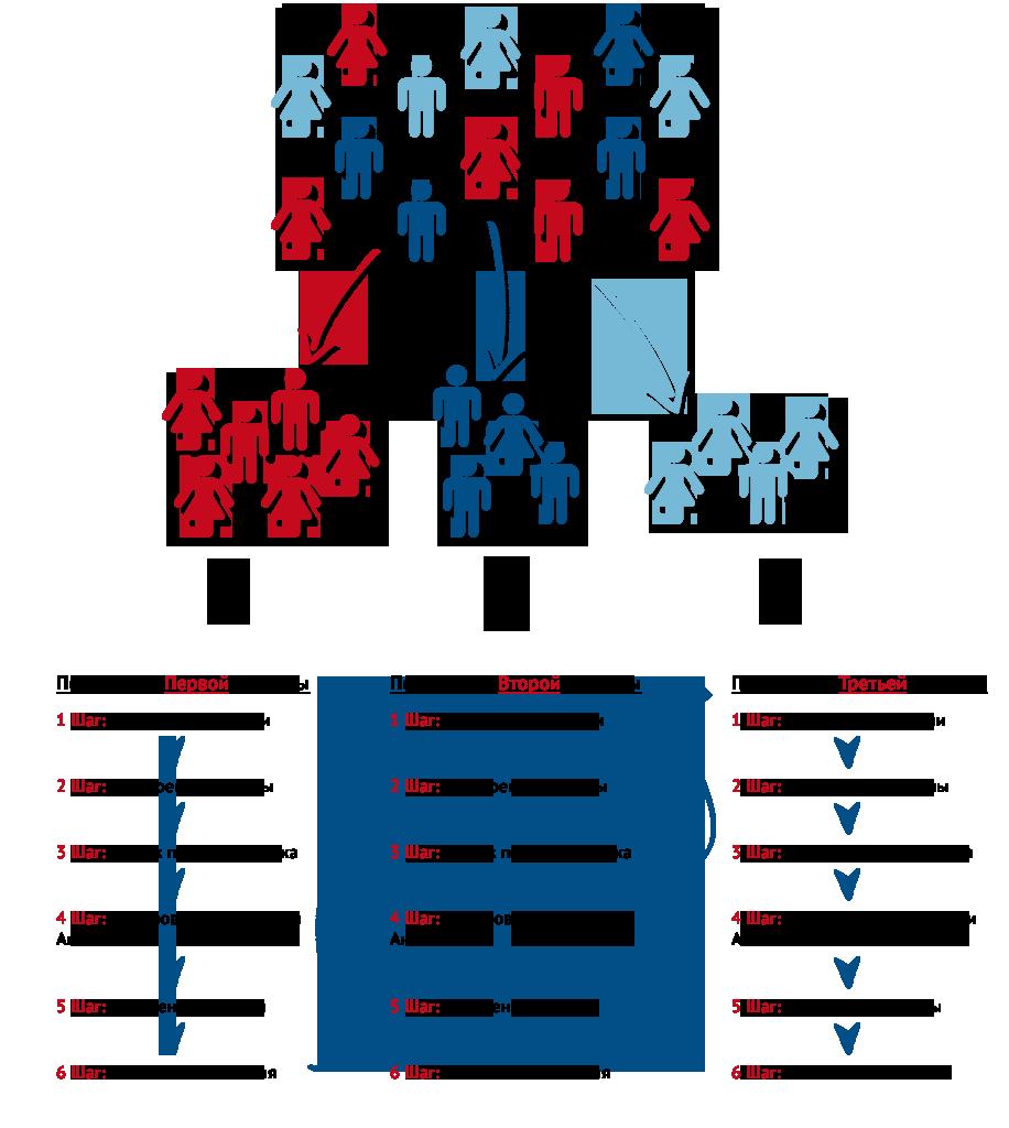 Segmentatie-png